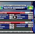Last two overs- BALL BY BALL! South Africa v Pakistan 2nd ODI