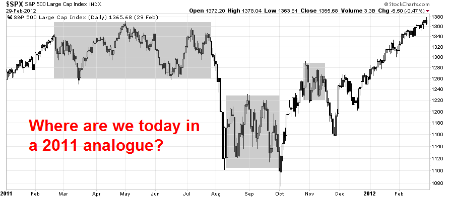 Define exchange traded options