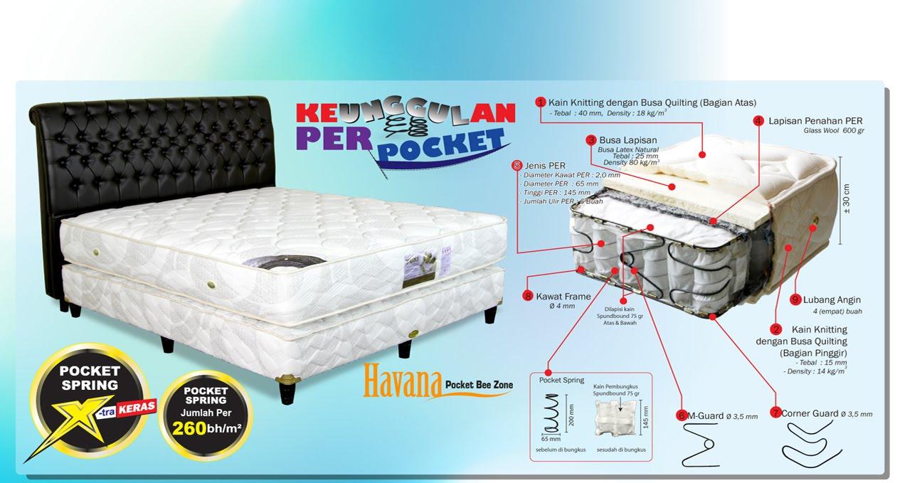 Harga Jual Kasur Yuki Springbed 160 Premium Oc58 Medium Comfort List 1 Ukuran 180 Hk Credit Solusi Kredit Terbaik Anda Promo Serba 10