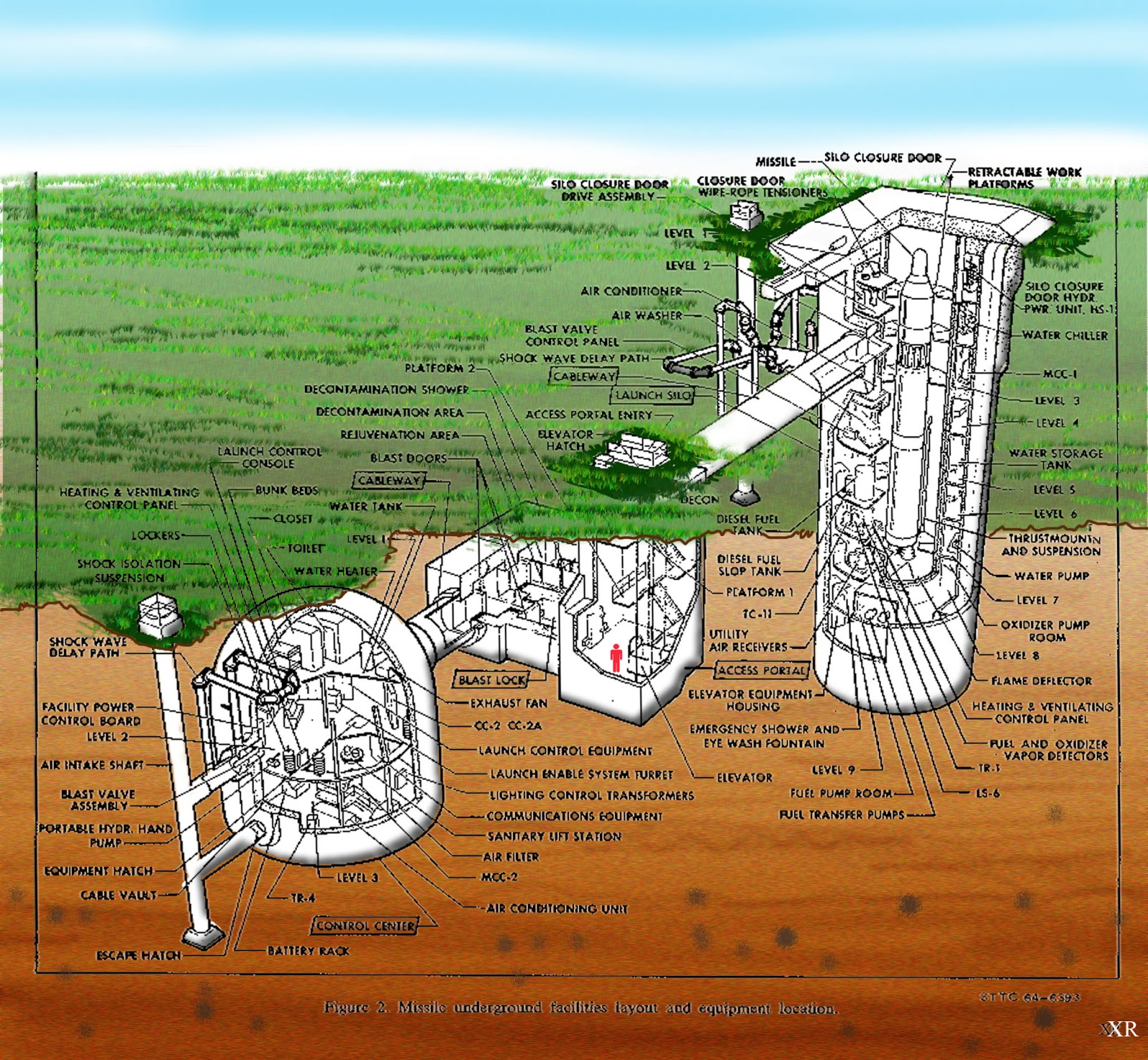 Nuclear Silo For Sale Tmp The Titan Icbm Complex Topic