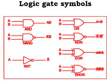 Electromechanical Relay Logic moreover Logical Gates And Or Not Nand Nor Ex Or moreover Ex les Vi furthermore Ac Motor Control Circuits further Mapeng 1442201071635. on electrical ladder logic circuit