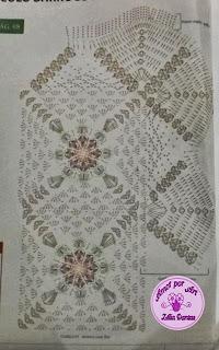 Gráfico do Tapete de Crochê com Flor e Ponto Laçada