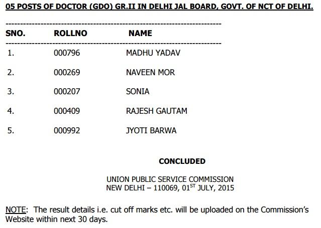 UPSC CBRT Result 2015