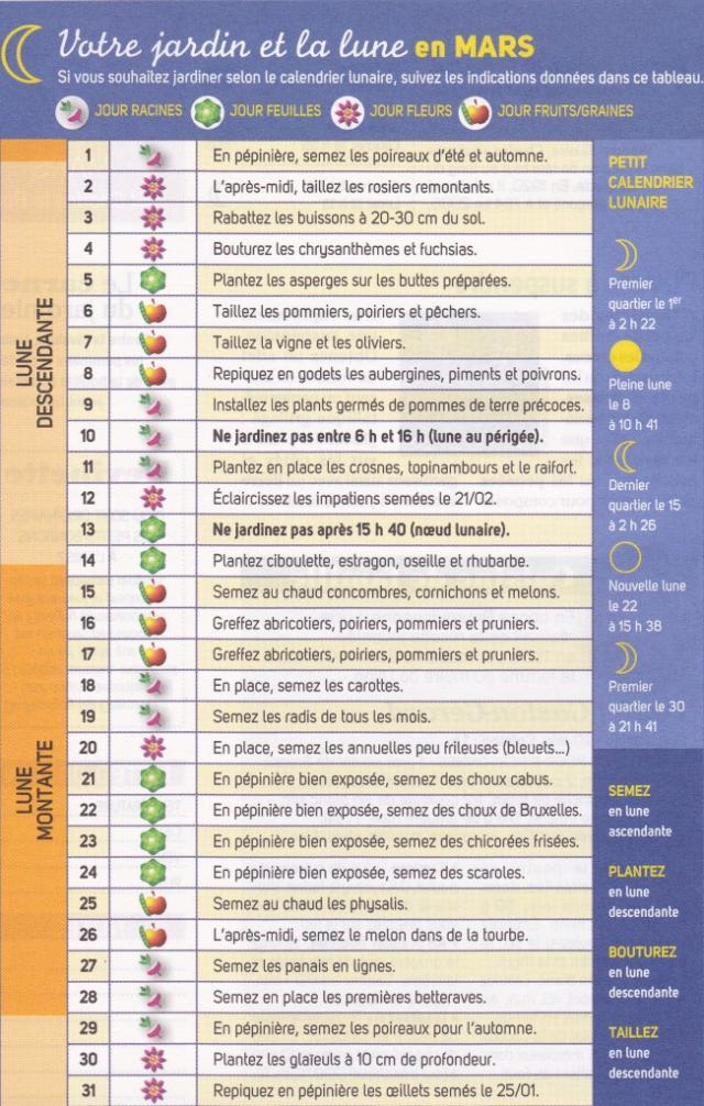Le top des meilleurs calendrier lunaire 2012 pour les for Calandrier lunaire pour le jardin