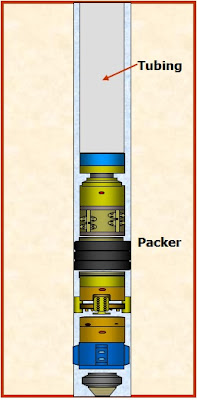 considerations for the selection of a packer in oil wells