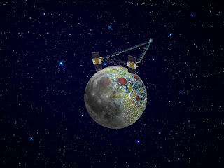 twin grail animation on moon orbit
