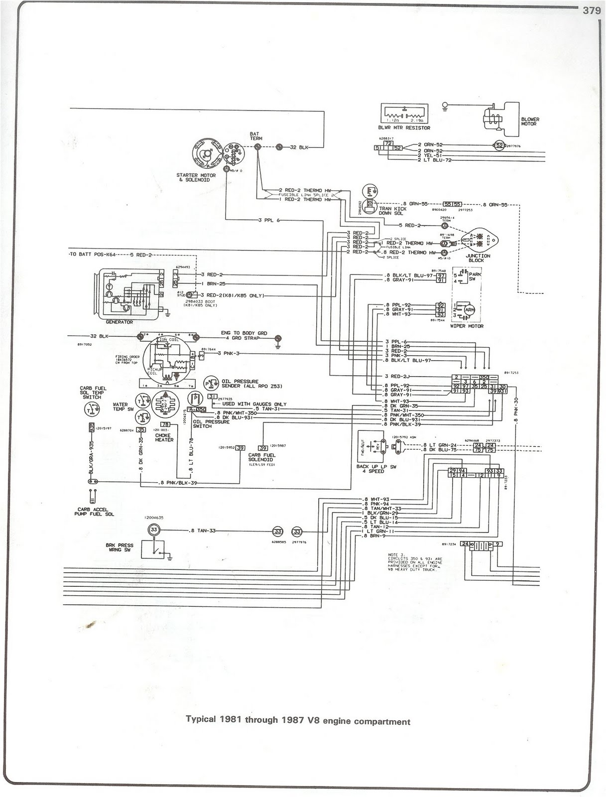 auto wiring diagram 1981 1987 chevrolet v8 truck engine this is engine compartment wiring diagram for 1981 trough 1987 chevrolet v8 truck click the picture to