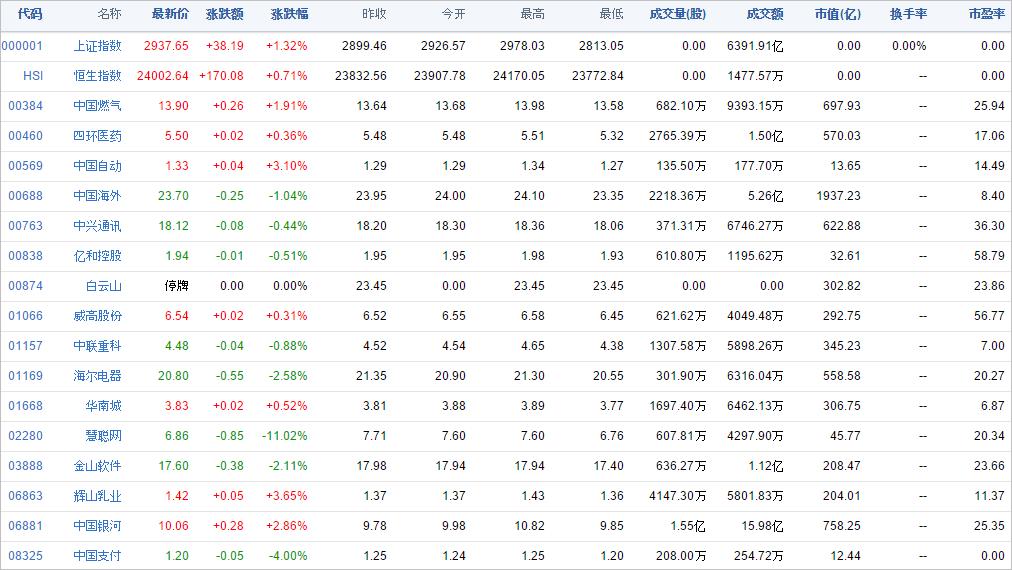 中国株コバンザメ投資ウォッチ銘柄watch20141205