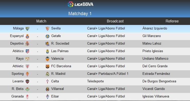 Jelang La Liga Spanyol Pekan Pertama Berikut 20 Klub Yang Ikut Ambil bagian