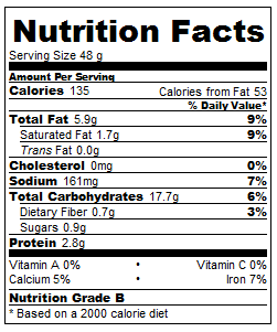 Vegan buttermilk biscuits nutrition facts