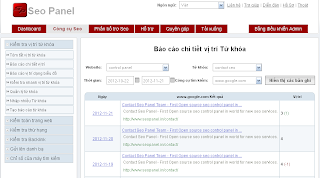 Auto readmore 2.0 for bo-blog by ThanhBlog