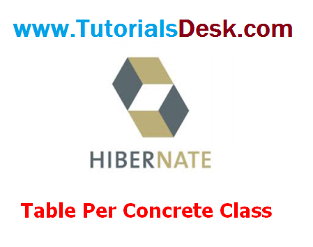 Hibernate Table per concrete class hierarchy using annotations Tutorial with examples