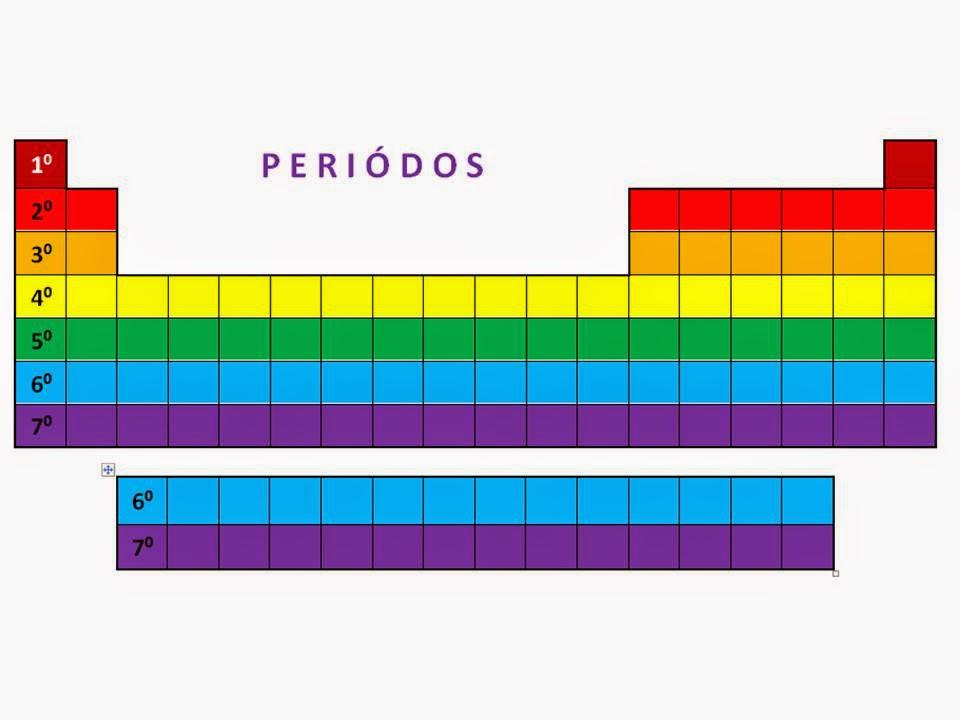 Qumica una ciencia maravillosa tabla peridica de los elementos tabla peridica de los elementos qumicos urtaz Gallery