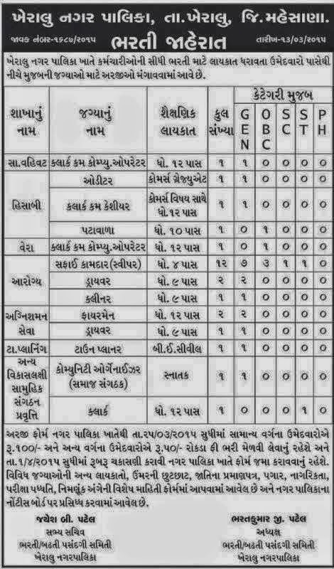 Kheralu Nagar Paalika Recruitment Notice 2015 Clerk, Sweeper, Driver and Other Posts