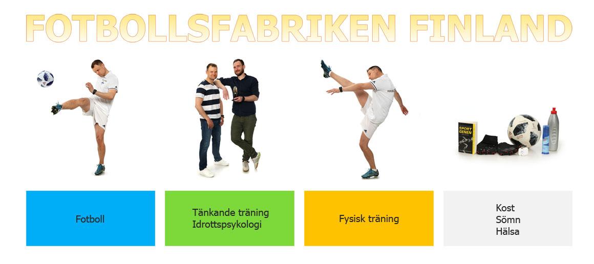 #fotbollsfabriken