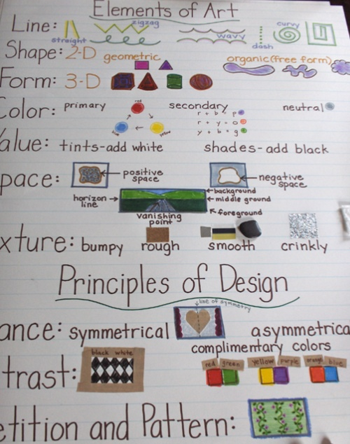 The Elements And Principles Of Design : Orinda art design studio elements of line