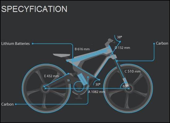 reka-bentuk-basikal