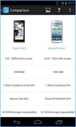 SpecCheck Android App to Compare Smartphones Specifications