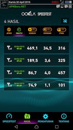 Speedtest Premium Terbaru