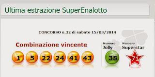 Bianco Bic 735725 Lavagna