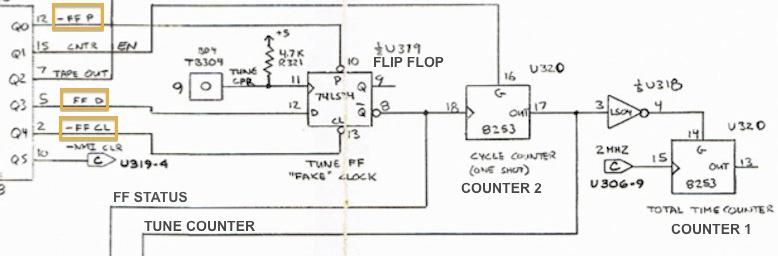 autotuning with the 8253 hardware timer prophet 600 spirit rh prophet600 blogspot com Residential Electrical Wiring Diagrams Residential Electrical Wiring Diagrams