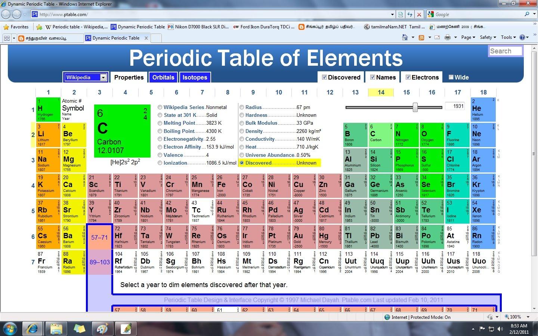 dynamic periodic table - HD1440×900