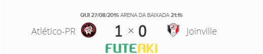 O placar de Atlético-PR 1x0 Joinville pela partida de volta da segunda fase da Copa Sul-Americana 2015.