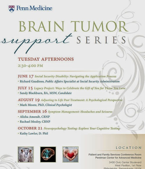 Brain Tumor Series