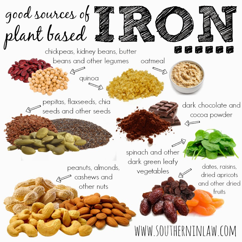 Anemia and iron rich foods everpure health the important trace mineral iron performs a large number of roles in our bodies it helps form hemoglobin in our red blood cells boosts our immunity workwithnaturefo