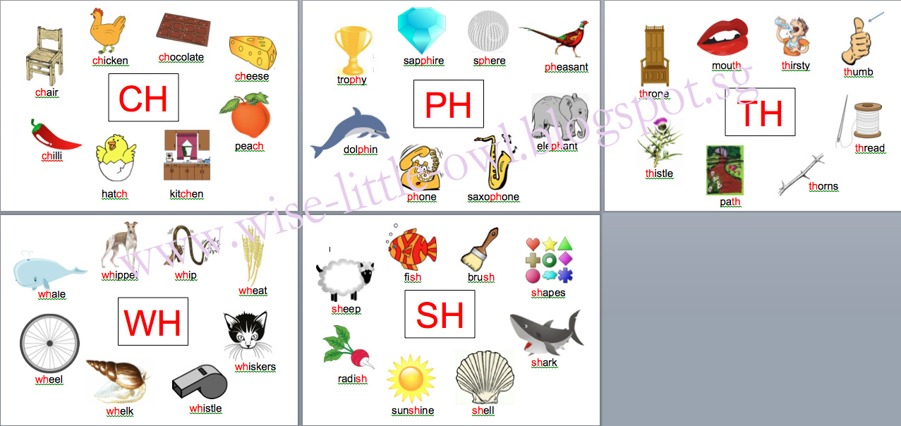 D.I.Y Educational Aids: #EL002 - Digraph Charts