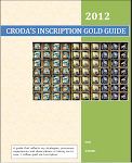 Croda&#39;s Inscription Gold Guide - Paid Version