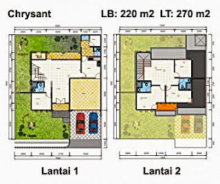 Gambar%2BDenah-Minimalis-2-Lantai-LB-LT-220-270-358x300