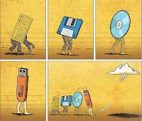 Evolução do armazenamento portátil