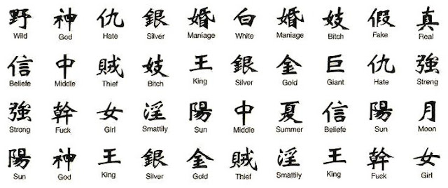 Free Image App Letter Tattoos On Arm Chinese Symbol Tattoos And