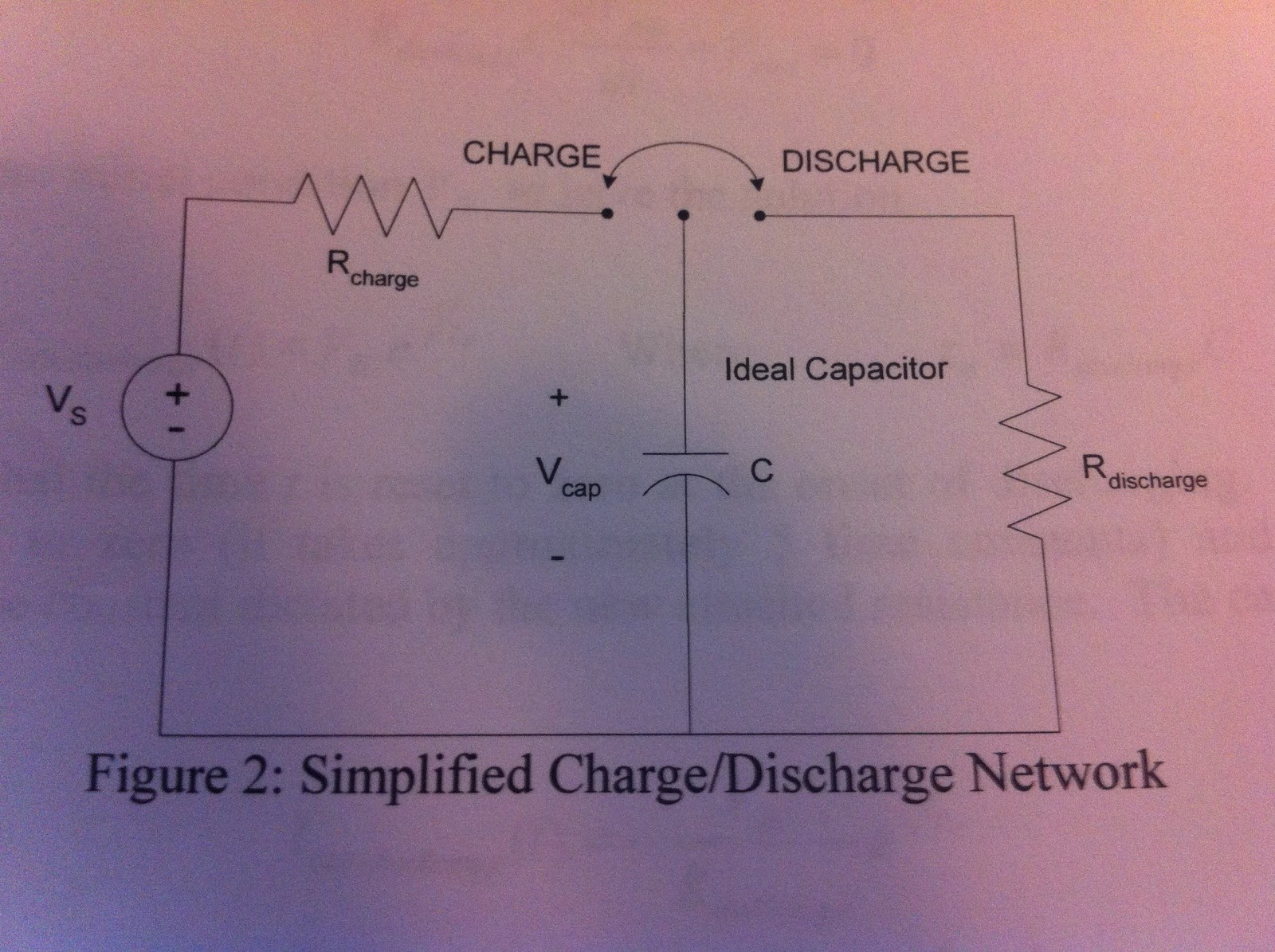 Engr 44 Ywang Capacitor Charging Discharging Capacitance And Of A In The Discharge Position Energy Is Absorbed By Resistance Rdischarge Either Case Crcharge Rdischage Control Rate At Which