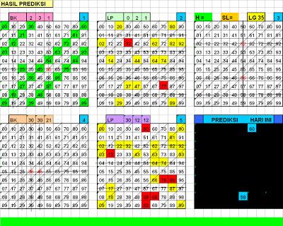 Prediksi Togel Singapore Rabu 19 Juni 2013 hari ini