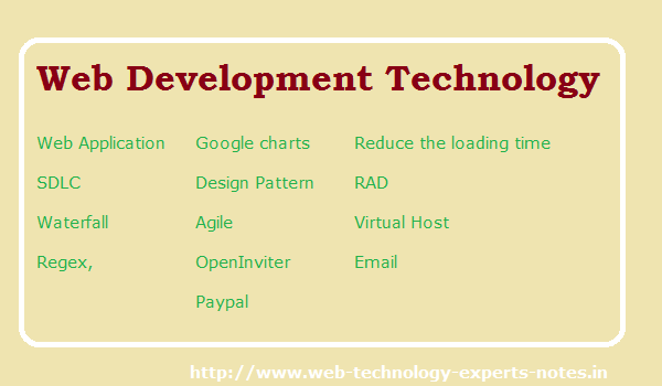 Software Development technology