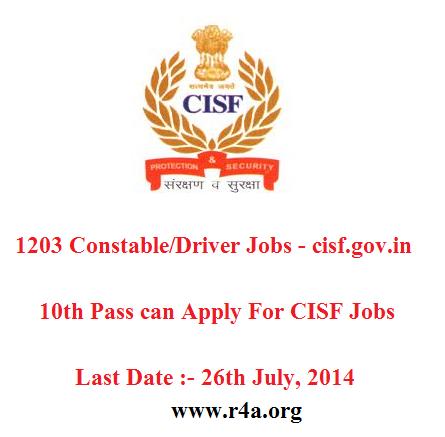 1203 Constable/Driver Jobs