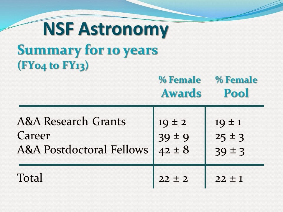 Pls. answer. honestly. What are the chances of someone getting into an phD astrophysics program in Harvard/MIT?