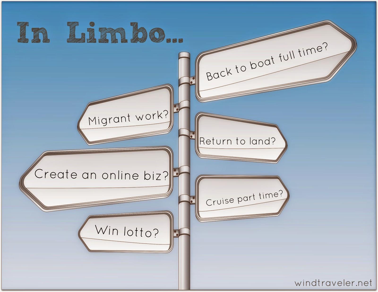 In limbo 61