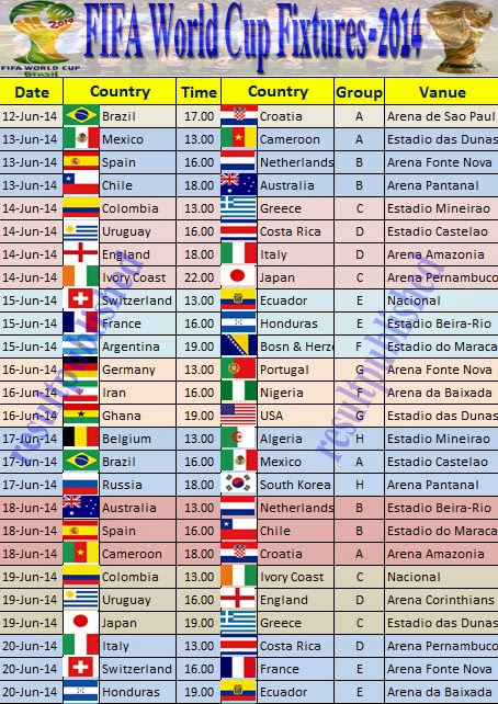fifa world cup 2014 group and fixture trick link