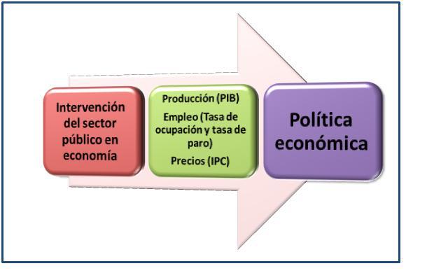 Administraci n de comercio internacional for Que es politica internacional