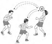 Teknik Cara Latihan Menyundul Bola
