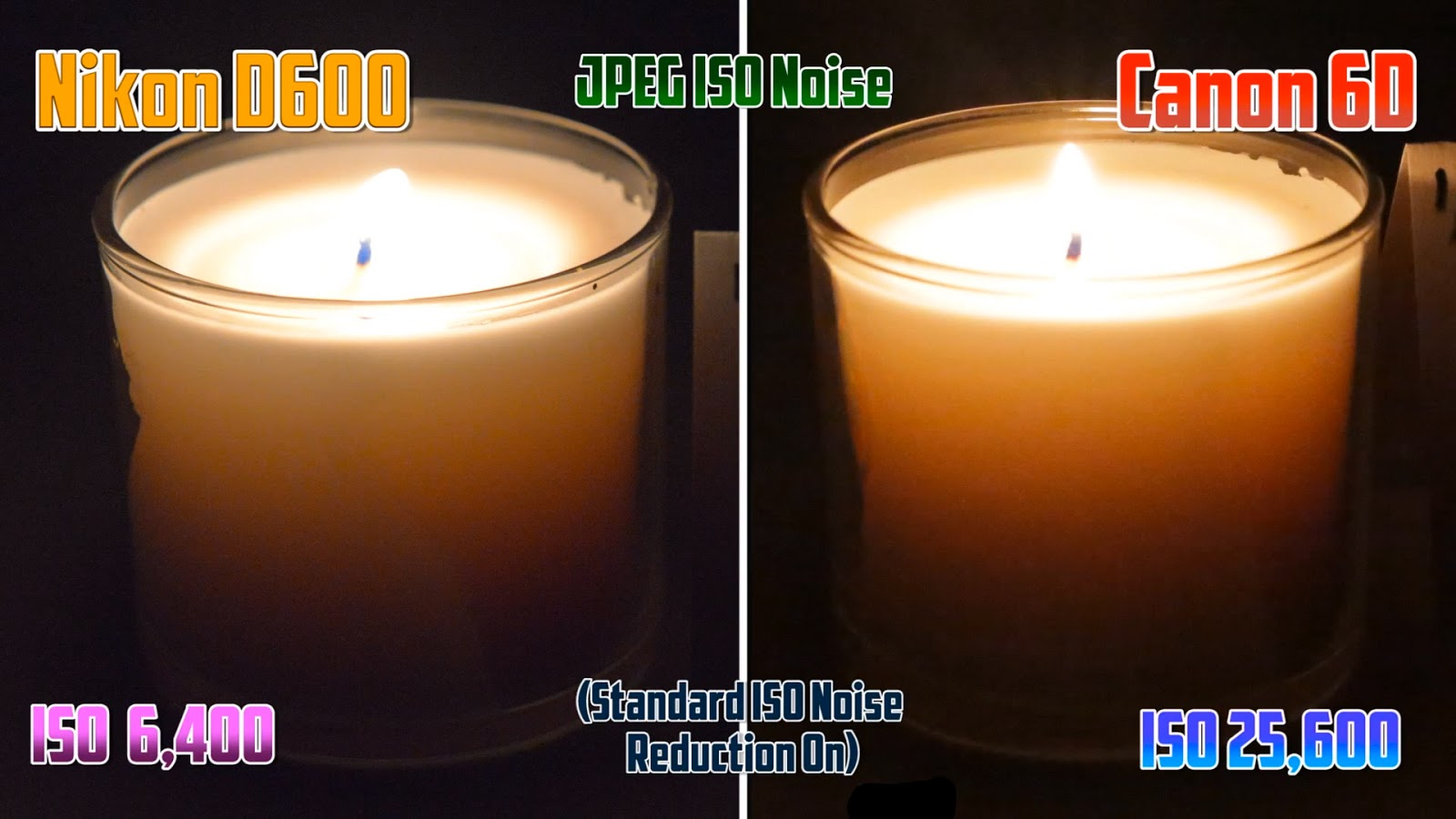 The Canon 6D's high ISO JPEG performance was about 1 to 2 stops better