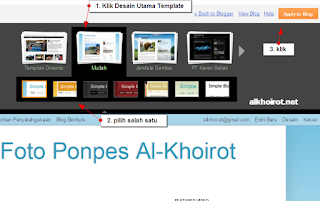 blogger templates default/bawaan
