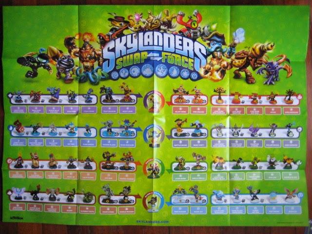 Skylanders Swap Force Characters Poster Chcses Blog