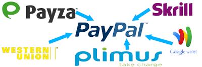 Top 5 Paypal Aleternatives