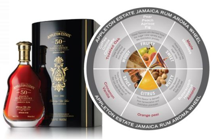 bottle of 50 year old Jamaican rum with aroma wheel
