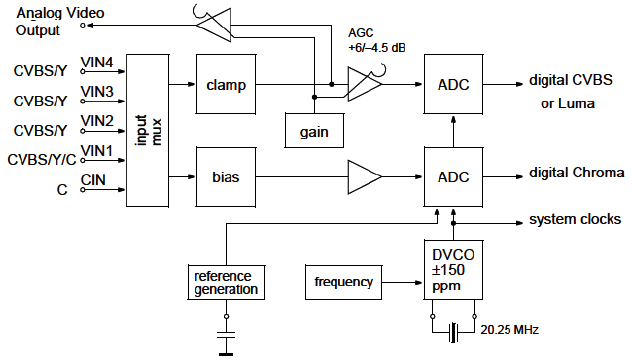 Hình 12b - Mạch Analog Front-end