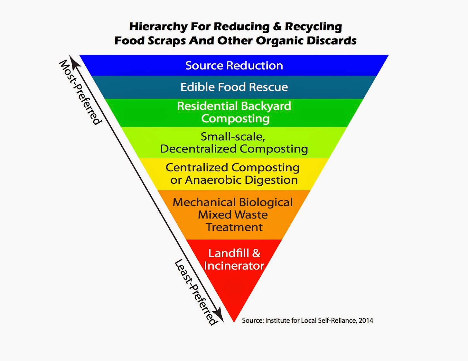 relationship management is a waste of The relationship between household waste performance and socio-demographic characteristics andrew quinn1 and ian nivison-smith2 abstract it is a widely held belief in the waste management field that there is a relationship between.